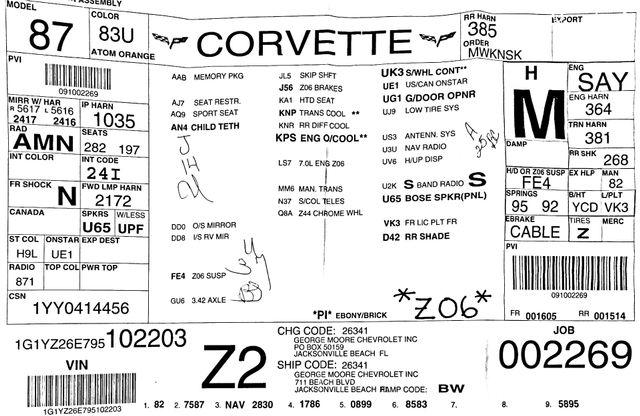 2009 Chevrolet Corvette Z06 w/3LZ Jacksonville , FL 33