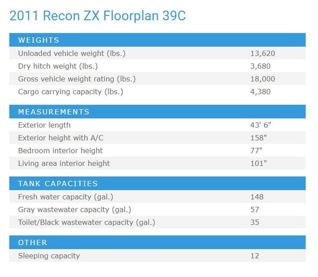 2011 Jayco RECON ZX  39C TOYHAULER Mooresville , NC 9