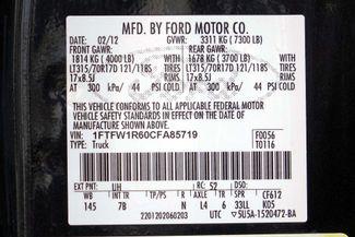 2012 Ford F-150 SVT Raptor * LUXURY PKG * Cameras * NAVI * 22's Plano, Texas 42