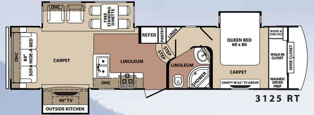 2013 Forest River Blue Ridge 3125RT - FIREPLACE - 4 LCD TVS! Mooresville , NC 3