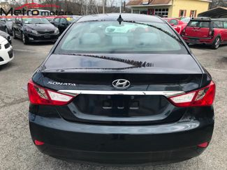 2014 Hyundai Sonata GLS Knoxville , Tennessee 42