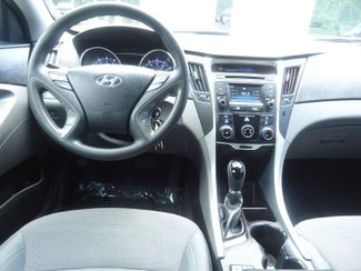 2014 Hyundai Sonata GLS SEFFNER, Florida 17