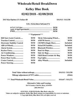 2015 Kia Optima LX FULL MANUFACTURER WARRANTY Mesa, Arizona 21