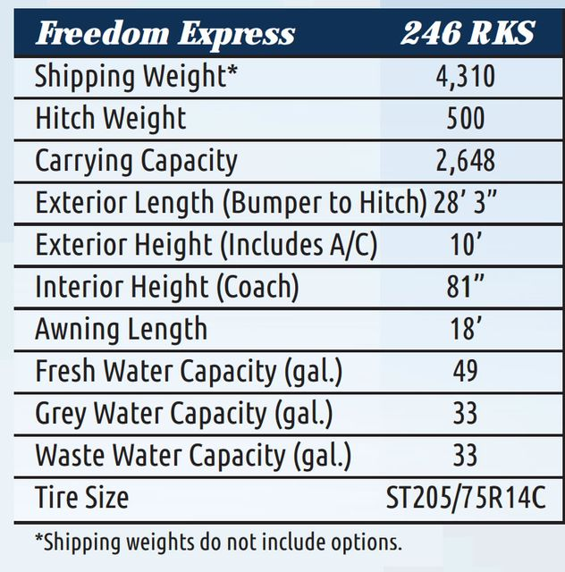 2014 Coachmen Freedom Express 246RKS Mooresville , NC 14
