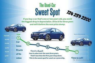 2017 Hyundai Elantra SE Bentleyville, Pennsylvania 10